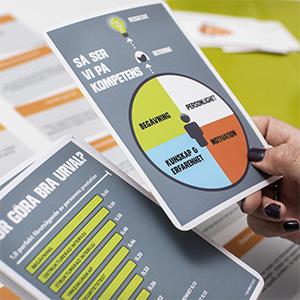 Personlighetstester och begåvningstester hjälper oss på TNG att göra fördomsfria urval