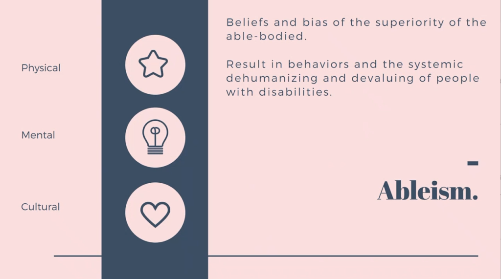 Definition av ableism: beliefs and bias of the superiority of the able-bodied