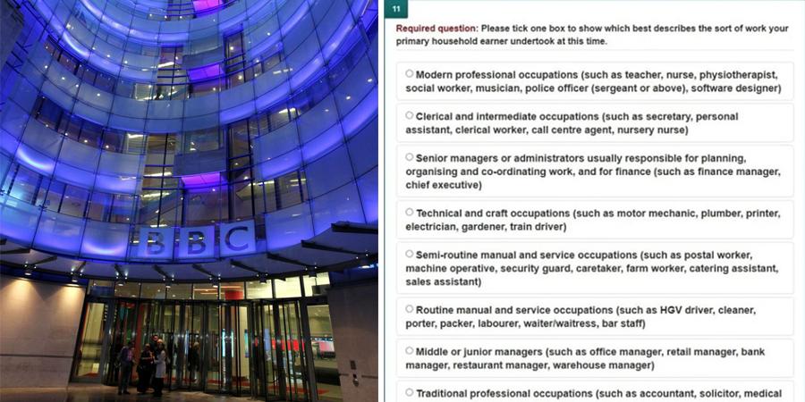 BBC klassdiskriminering kollage av bilder