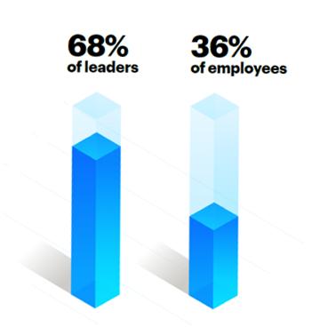 statistik inkluderande ledare bias interrupters