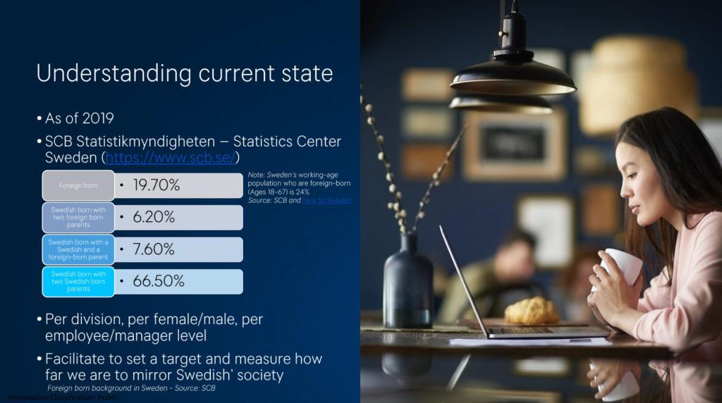tele2 statistik mångfald SCB