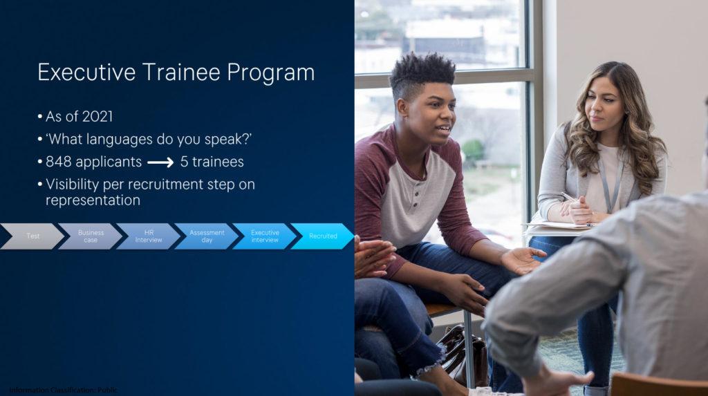 tele2 trainee program mångfald språk